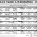 tabla de pensiones alimenticias 2020